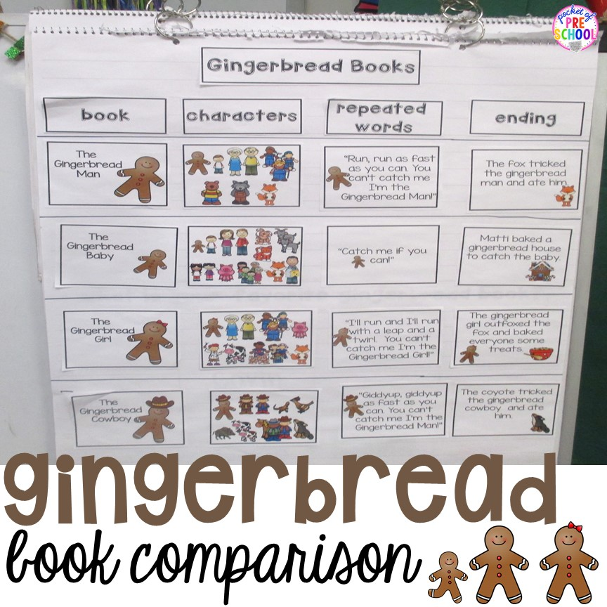 fun gingerbread book comparison activities for your preschool, pre-k, tk,  and