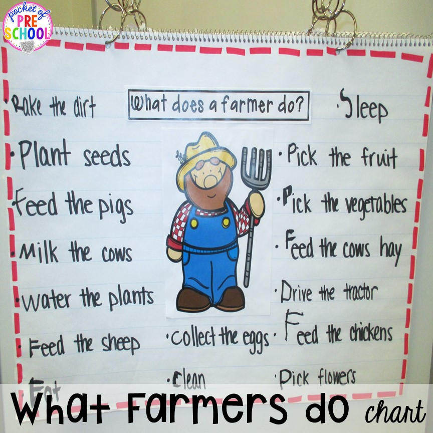 Building background knowledge. Tips, tricks, and ideas to change your dramatic play center into a FARM! Perfect for preschool, pre-k, and kindergarten classrooms.