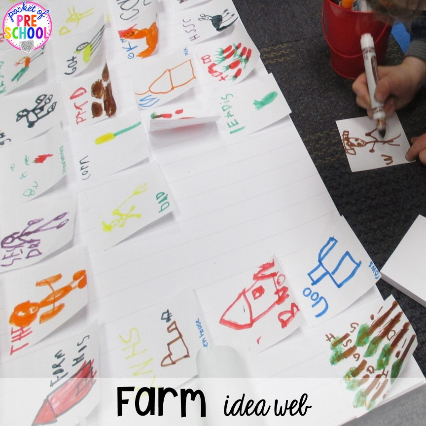 Student idea web. Tips, tricks, and ideas to change your dramatic play center into a FARM! Perfect for preschool, pre-k, and kindergarten classrooms. #farmtheme #dramaticplay #pretend