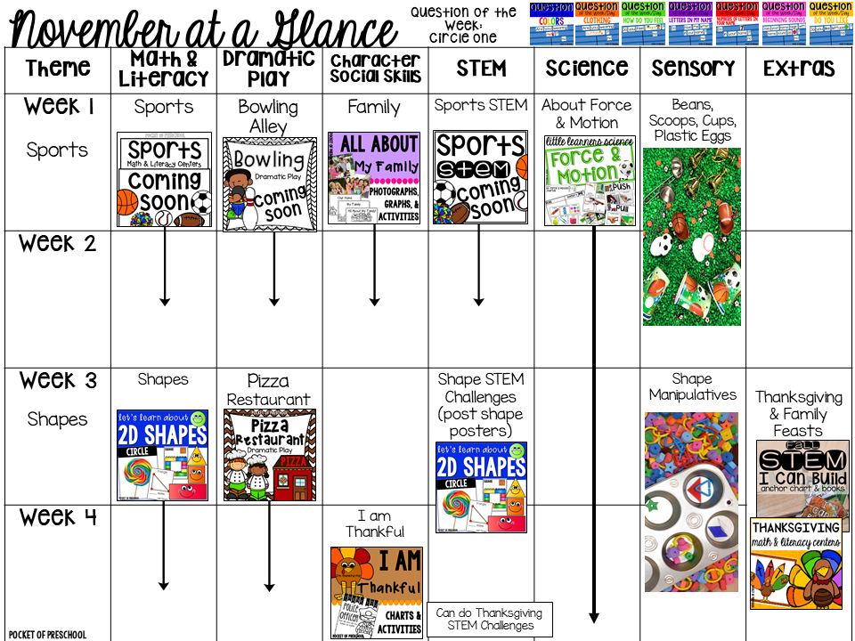 November plan! Curriculum Map (Preschool, Pre-K, and Kindergarten) for the whole year! Year plan, month plans, and week plans by theme.