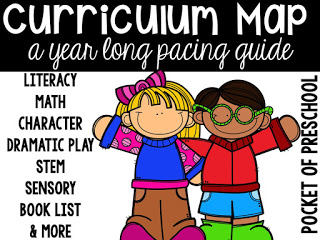 Pocket of Preschool curriculum guide for the whole year by week and theme!