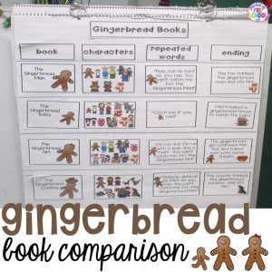 Gingerbread Book Comparison for Little Learners