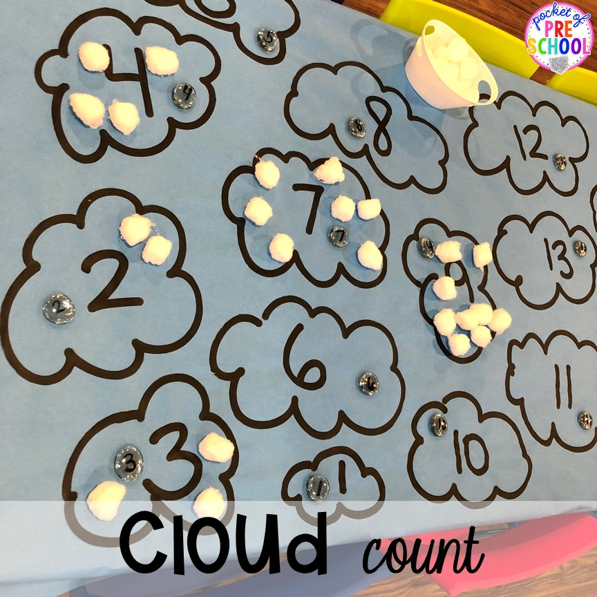 Cloud count activity! All our favorite weather themed activities (literacy, math, STEM, science, sensory, fine motor). Designed for preschool, pre-k, and kindergarten kiddos. #weathertheme #preschool #prek #kindergarten