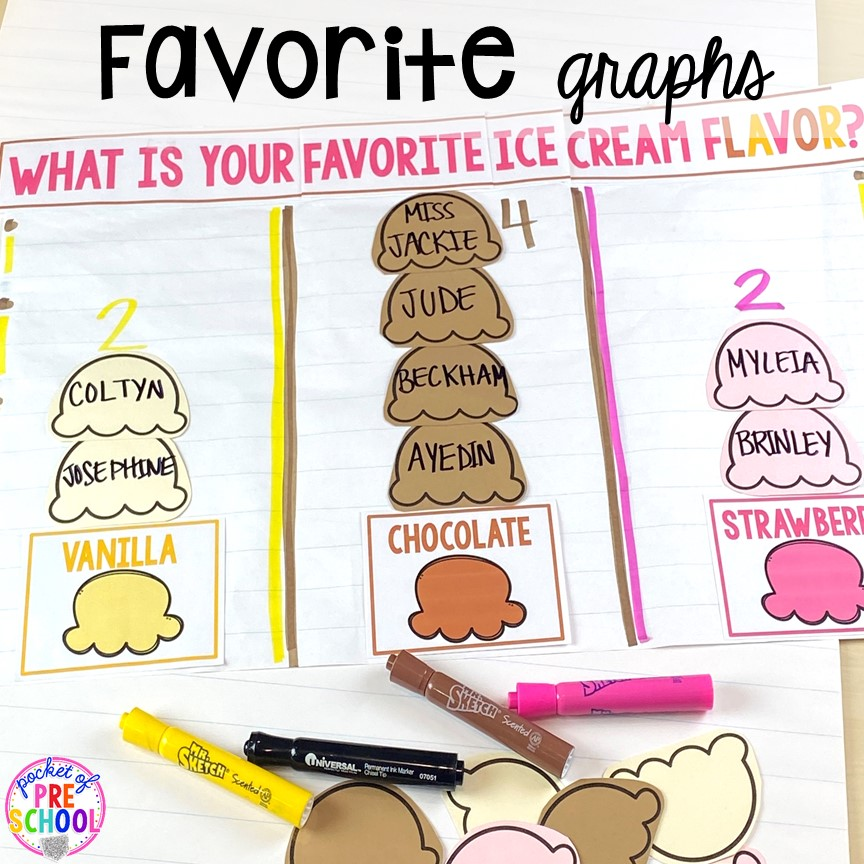 Favorite thing graphs plus tons of all about me activities for back to school or anytime during the year. Perfect for preschool, pre-k, or kindergarten. #allaboutme #diversity #backtoschool